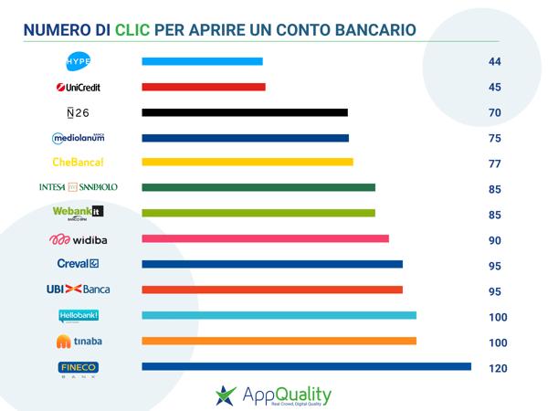 AppQuality_Benchmark Click Banks_2020-06 (3)