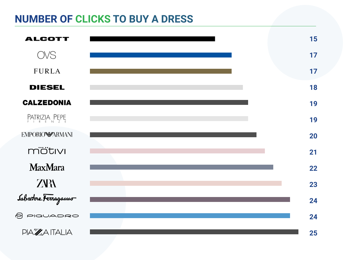 AppQuality_Benchmark Click Ecommerce 2020-08 (2)