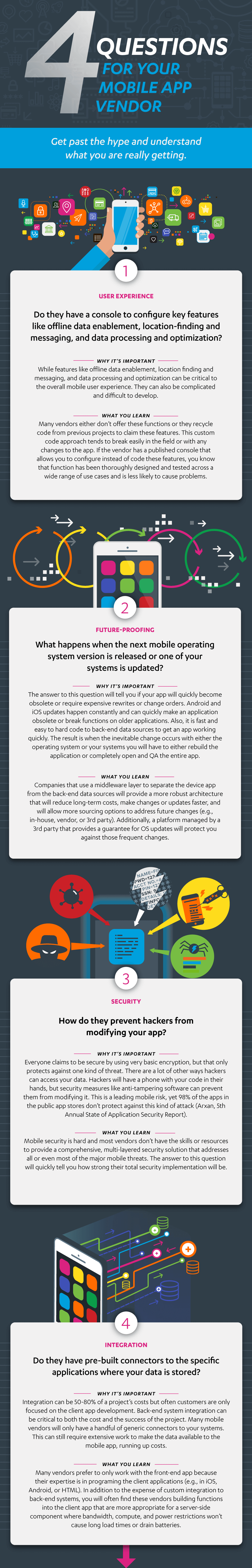 infografica-customizzare-mobile-app-vendor