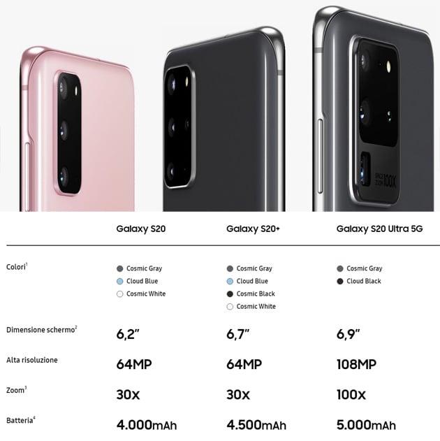Galaxy-S20-GalaxyZ-Flip