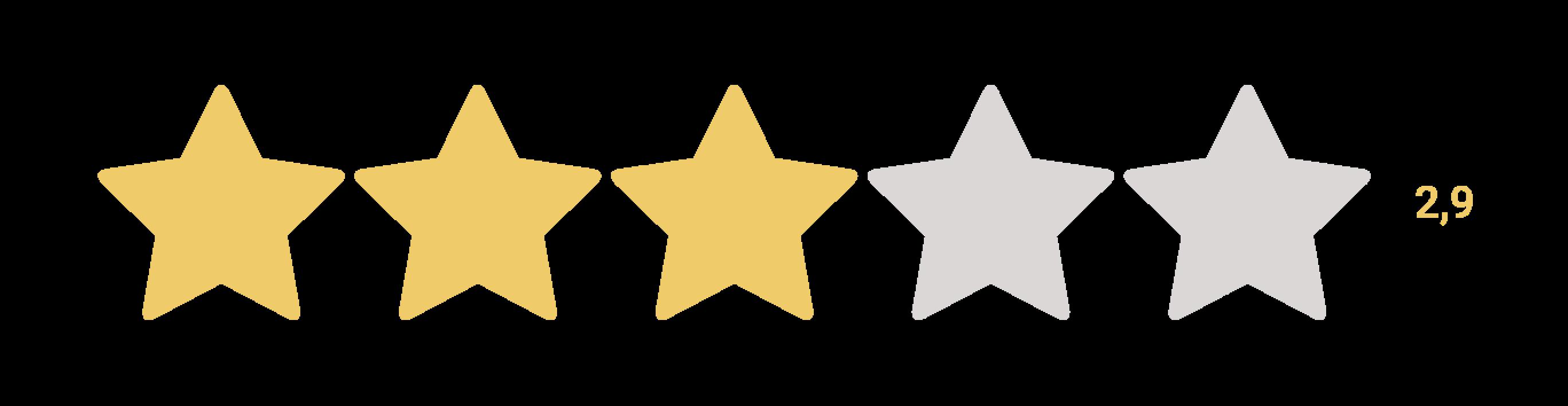2,9 stelle su 5