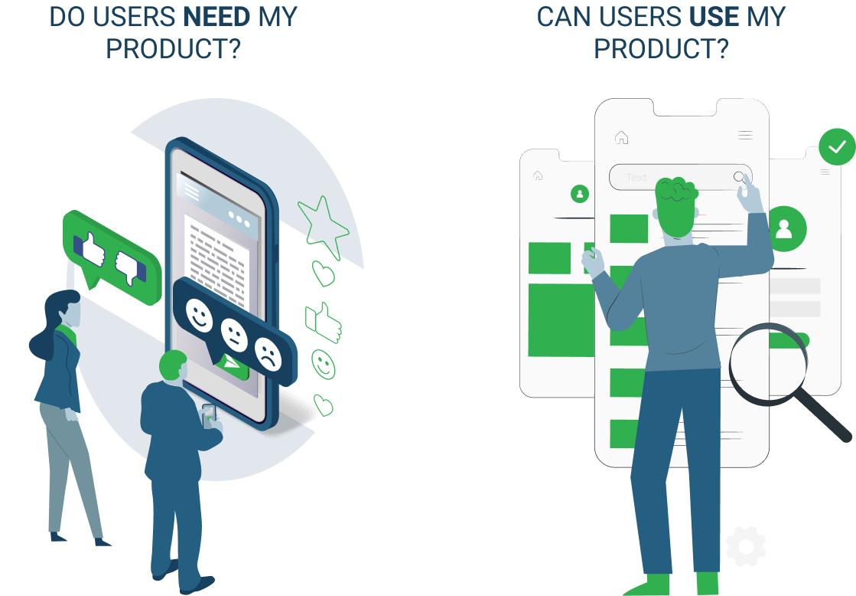 Gli utenti hanno bisogno del mio prodotto Versus Gli utenti riesco a usare il mio prodotto