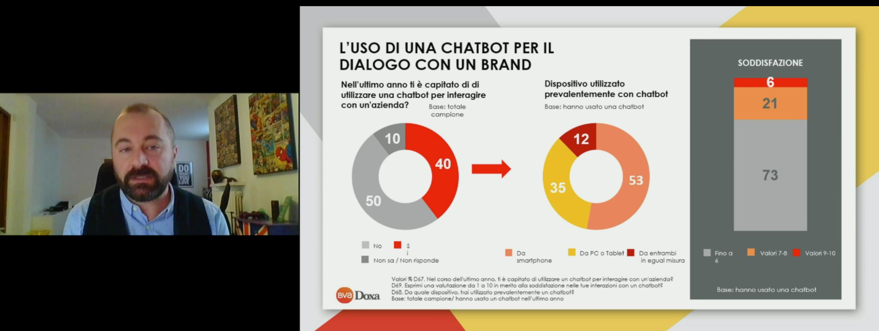chatbot-rapporto-brand-clienti-2021